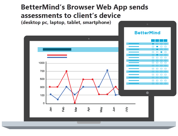 ios-and-webapp-bettermind-app-ipad-webapp-infographic2a